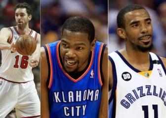 Lista completa de agentes libres NBA en este verano 2016
