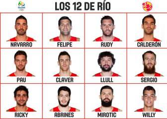 Ya se conocen los 12 de España en los Juegos de Río: va Abrines
