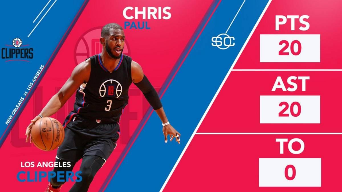20分+20助有多難?現役只有4個球員曾經辦到過這一點!-Haters-黑特籃球NBA新聞影片圖片分享社區