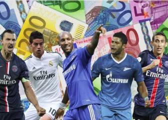 Los 10 jugadores que más dinero han movido en fichajes