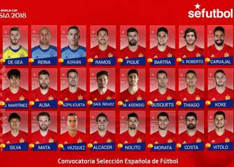 Lopetegui deja fuera a Casillas, cita a Asensio y recupera a Costa