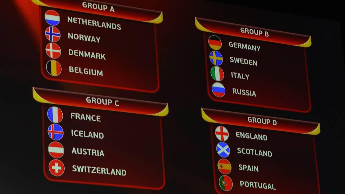Resultado de imagen de grupos del europeo femenino futbol 2017 Holanda