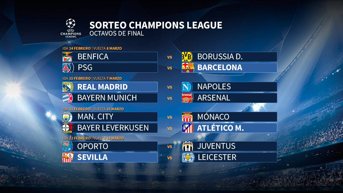 Sorteo champions octavos real madrid n poles psg bar a for Cuartos de final champions