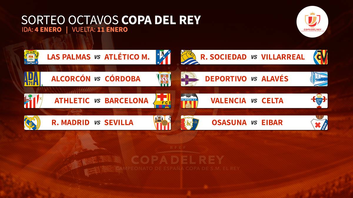 Copa del Rey: Round of 16 dates and kick-off times ...