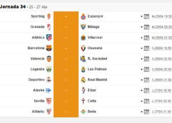 Horarios y televisión de los partidos de la jornada 34 de Liga