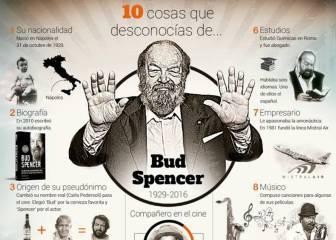 10 cosas que desconocías del mítico actor Bud Spencer
