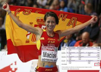 Isabel Macías: 'Los dopados me han robado 28.500 euros'