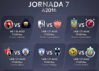 Fechas y horarios de la Jornada 7 del Apertura 2016 en la Liga MX