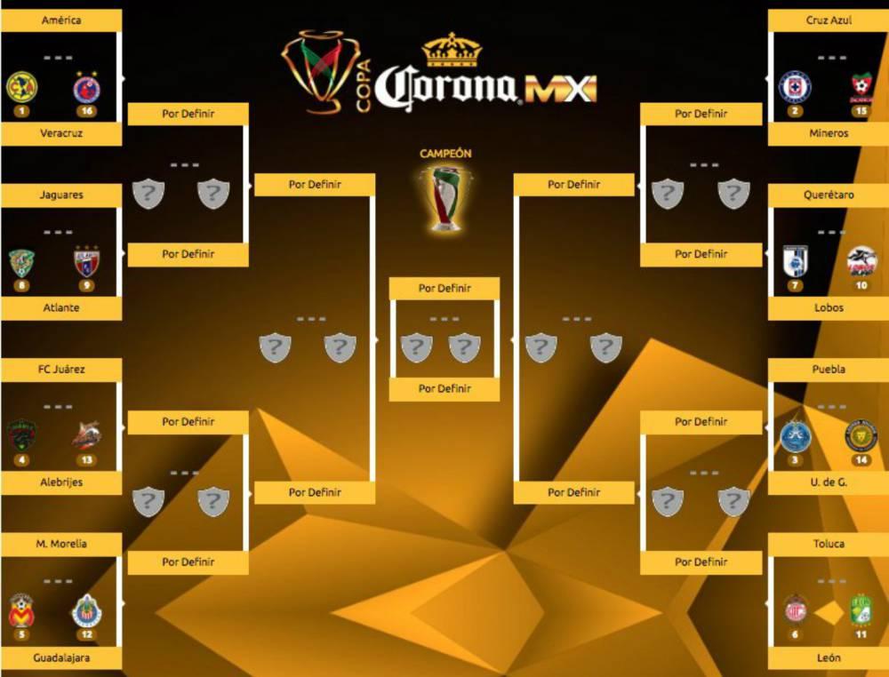 Listas las llaves de octavos de final de Copa MX - AS México