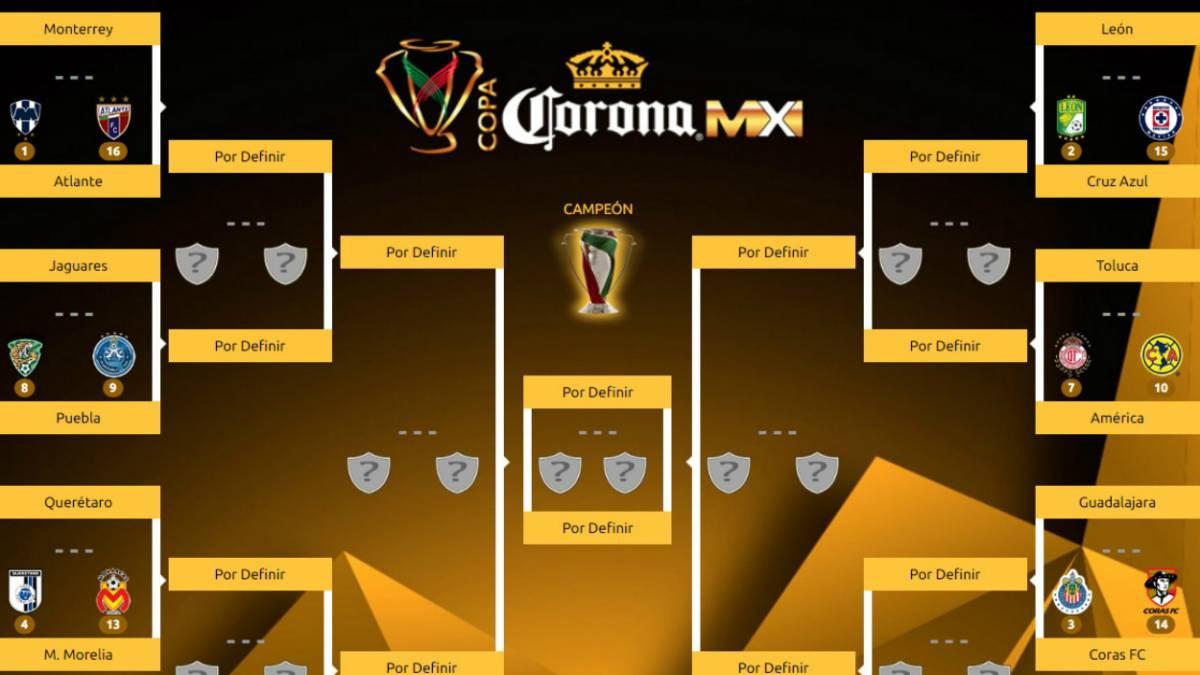 Así se jugarían los octavos de final de Copa MX - AS México