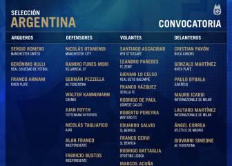 La lista de Scaloni para los amistosos ante Irak y Brasil