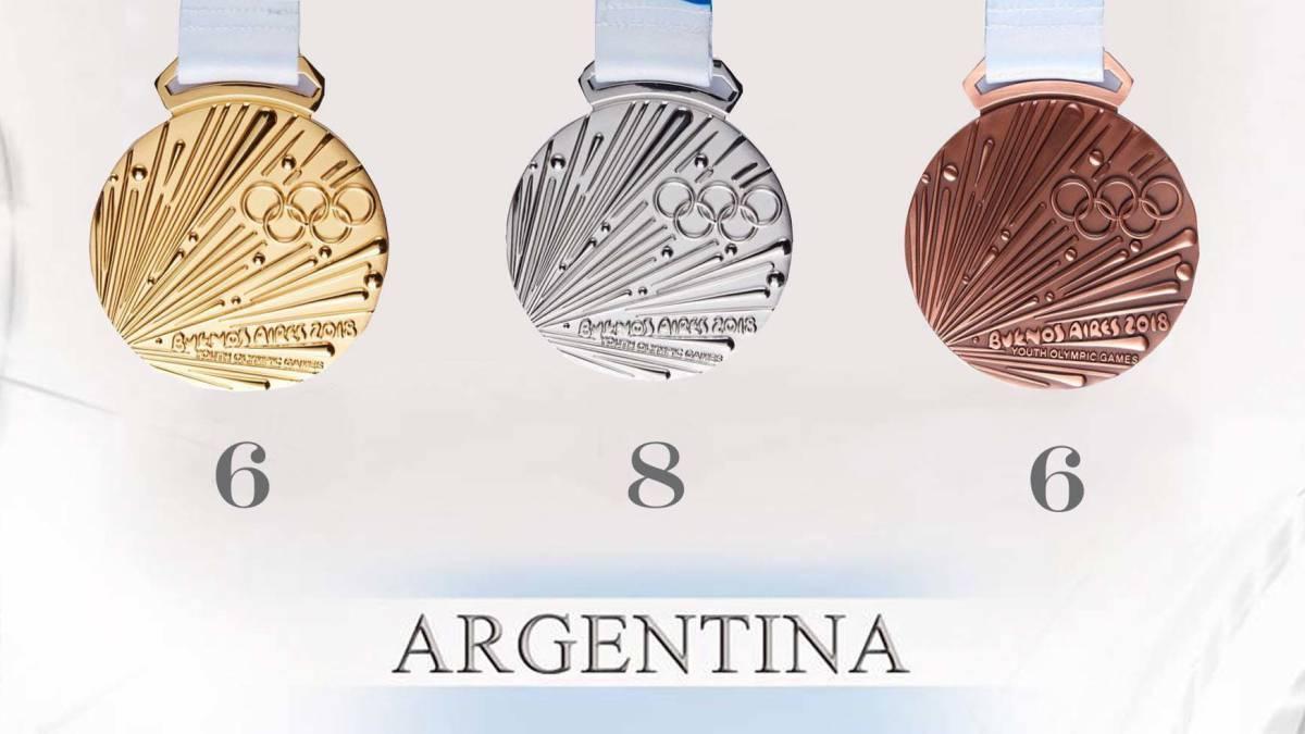 Medallas Con Foto