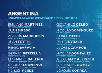 Messi lidera la lista preliminar de Scaloni para las Eliminatorias