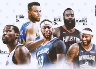 All Star Game 2018: el uno por uno de la Conferencia Oeste