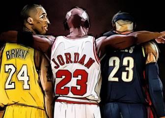 ¿Qué estrella NBA atraía más público jugando como visitante?