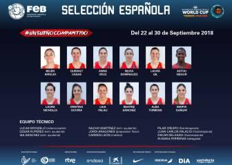 La selección española ya tiene a las 12 para el Mundial