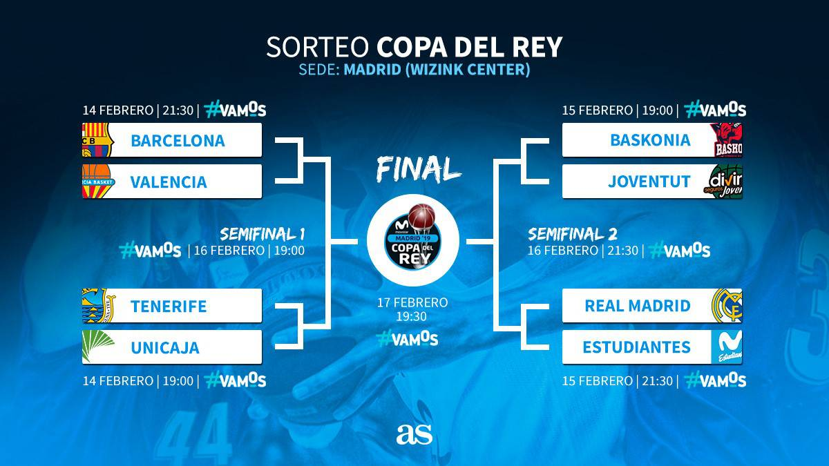 Madrid-Estudiantes y Barça-Valencia, en la Copa del Rey - AS.com