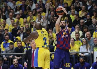 Tercera derrota consecutiva de un Barça irregular ante el Maccabi