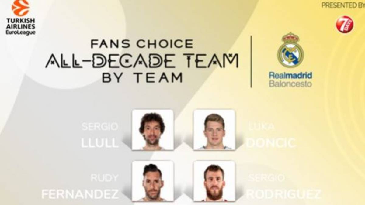 Llull-leads-the-best-Real-Madrid-team-of-the-decade