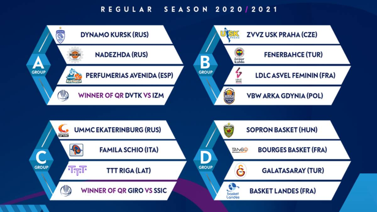 The-women's-Euroleague-changes:-four-groups-and-two-bubbles