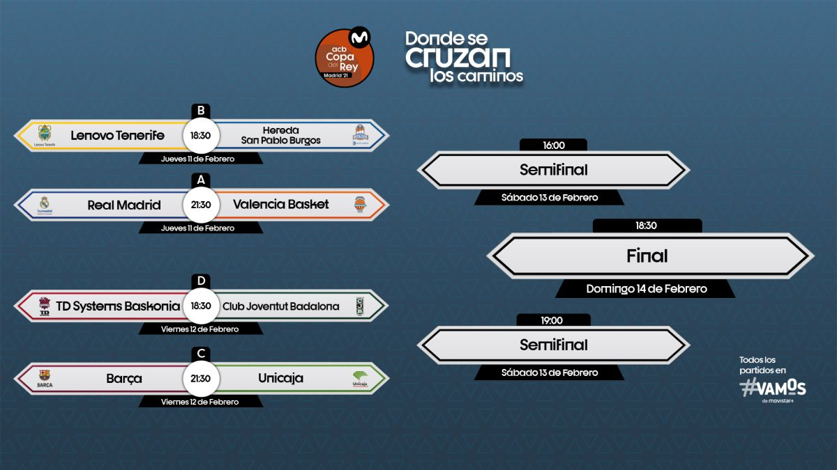 Copa-del-Rey-basketball:-dates-times-TV-and-where-to-watch-live-online