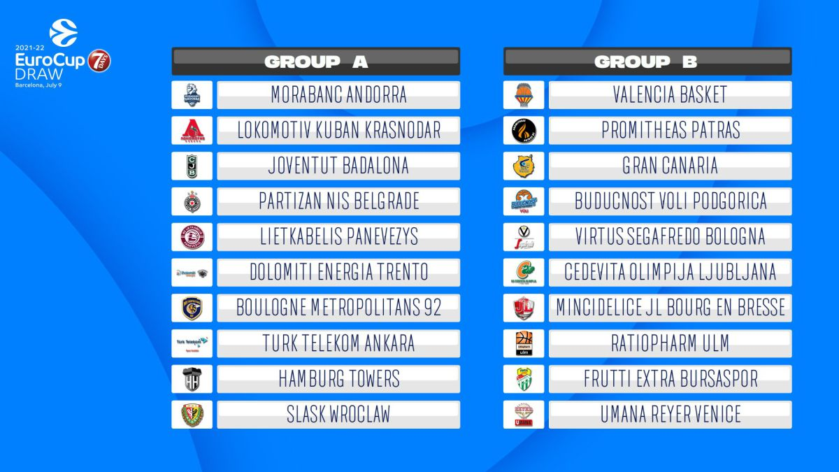 Joventut-and-MoraBanc-in-group-A;-Valencia-and-Gran-Canaria-to-the-B