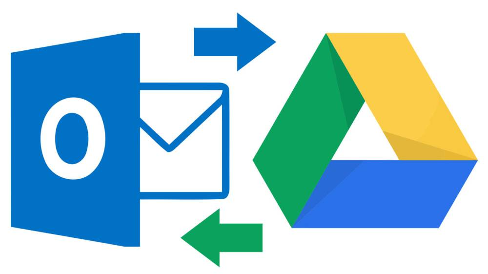 Outlook Y Google Drive Ya Son Compatibles As Com