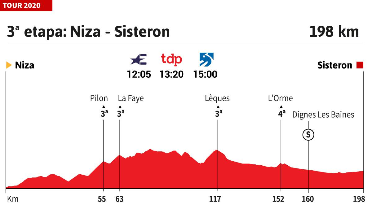 Today's-stage-in-the-Tour:-adventurers-day-or-sprint