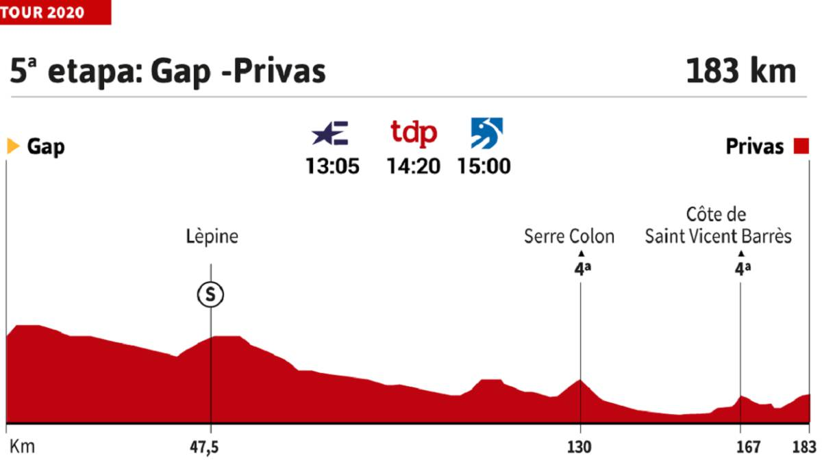 Today's-stage-on-the-Tour:-occasion-for-sprinters