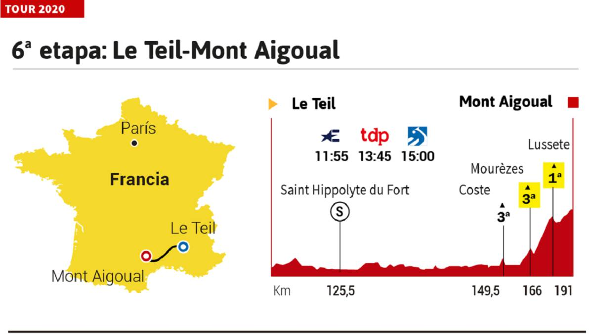 The-stage-of-the-day:-second-finish-line-in-Mont-Aigoual