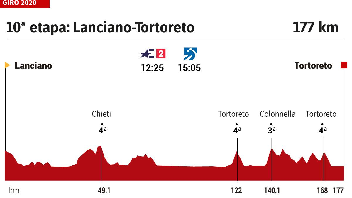 The-stage-of-the-day-at-the-Giro:-the-'walls'-will-decide-the-stage