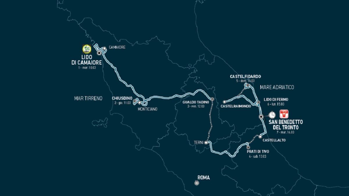 Tirreno-Adriatico-2021:-stages-profiles-route-and-cyclists