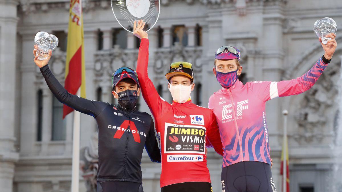 La-Vuelta-2021-Guide