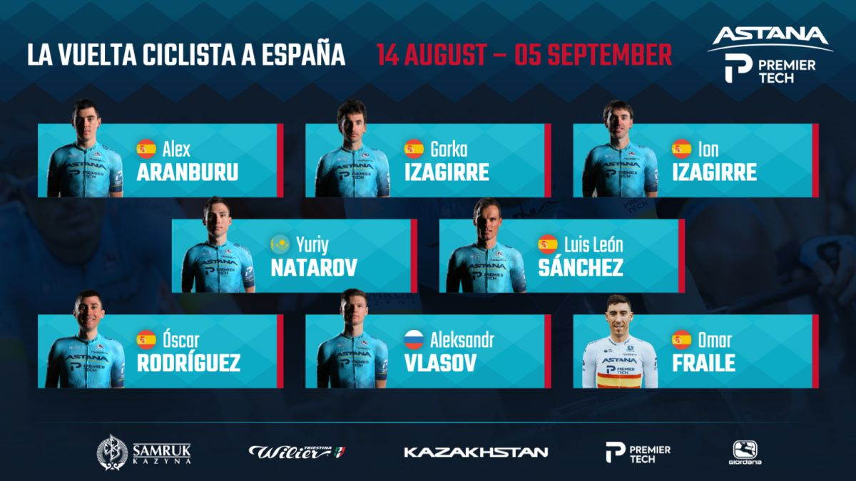 The-Astana-with-six-Spaniards-to-La-Vuelta