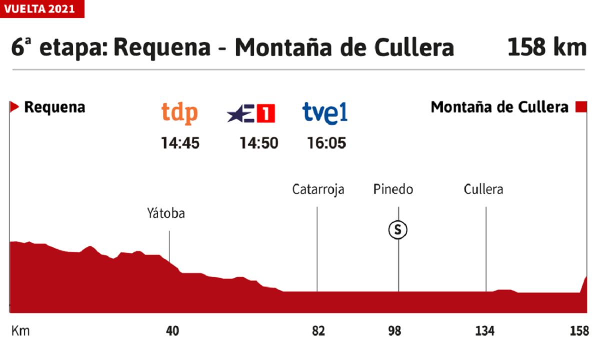 The-stage-of-the-day:-very-tough-final-wall-'made-in-Vuelta'