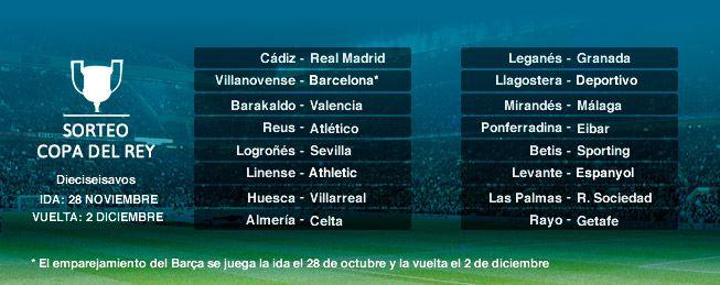 Sorteo Copa del Rey: Cádiz-Madrid, Reus-Atlético y ...