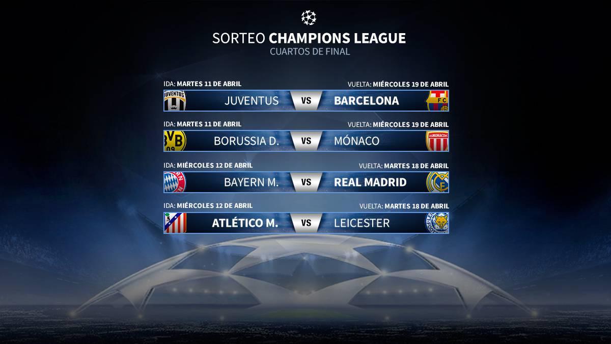 Sorteo Champions: Atlético-Leicester; Bayern-Real Madrid y Juventus-Barcelona - AS.com
