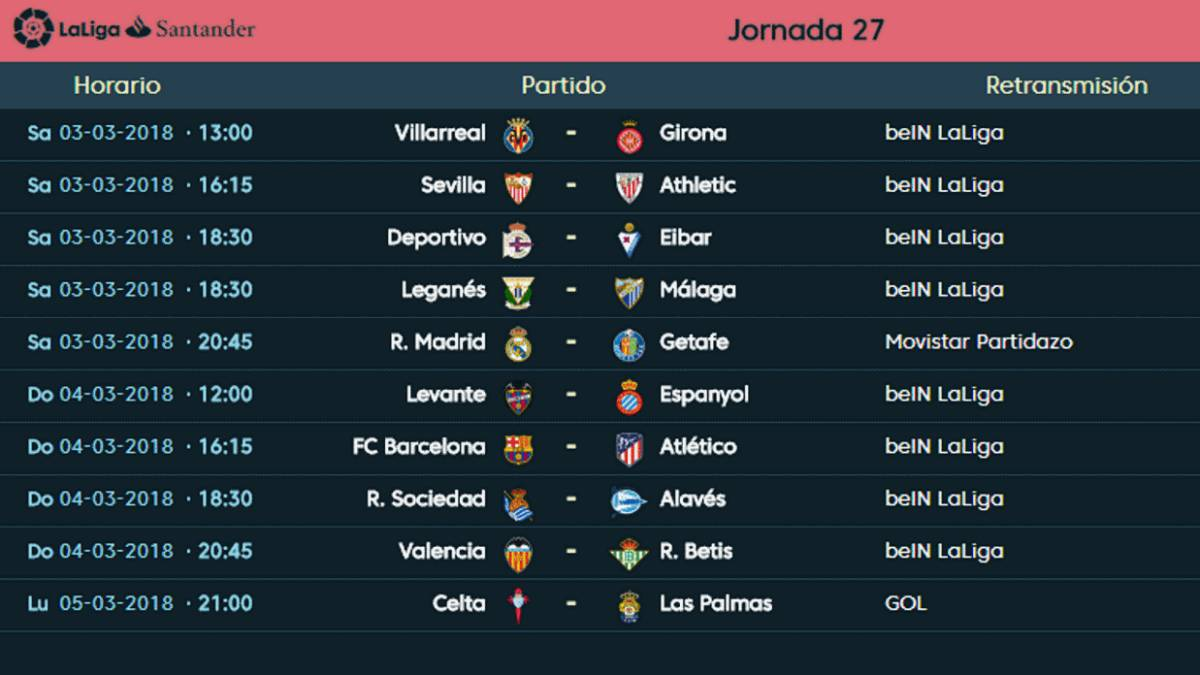 laliga fixtures dates and kick off times for week 27