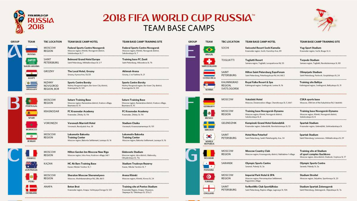 Image Result For World Cup Time Table