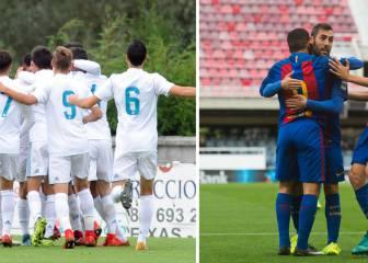 Castilla y Barça B, en la lista de partidos sospechosos por amaños