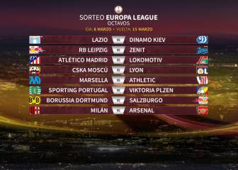 Octavos: Atlético-Lokomotiv y Marsella-Athletic