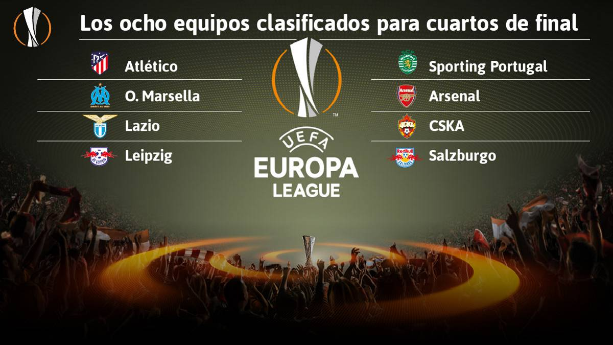 Europa League 2019 Detail: Resultado Sorteo Europa League: Atlético-Sporting En
