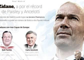 Zidane, a por Paisley y Ancelotti