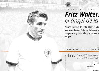 La historia de Fritz Walter, campeón tras pasar por un gulag