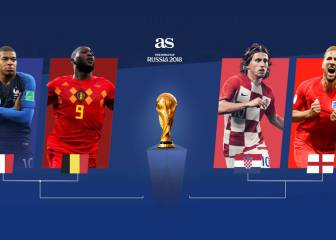 Semifinales del Mundial 2018 de fútbol: TV y horarios y dónde ver