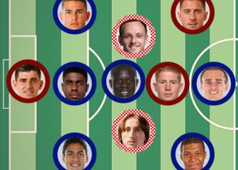 El once ideal de los lectores de As vs el once de FIFA.com