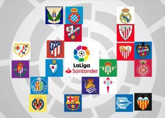 LaLiga, jornada 5: partidos, horarios, clasificación y 'Pichichi'