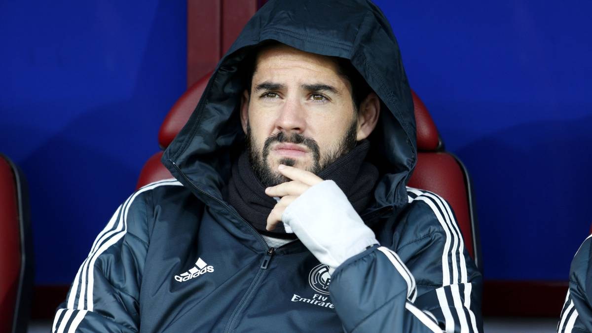 Image result for isco bench