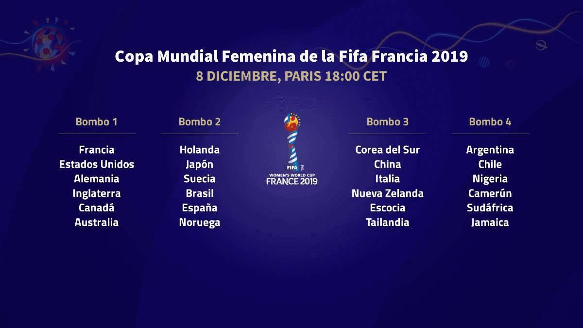 España conocerá este sábado a sus rivales en el Mundial 53187a97416af