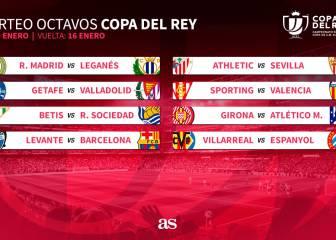 Madrid-Leganés, Levante-Barça y Girona-Atlético, en octavos